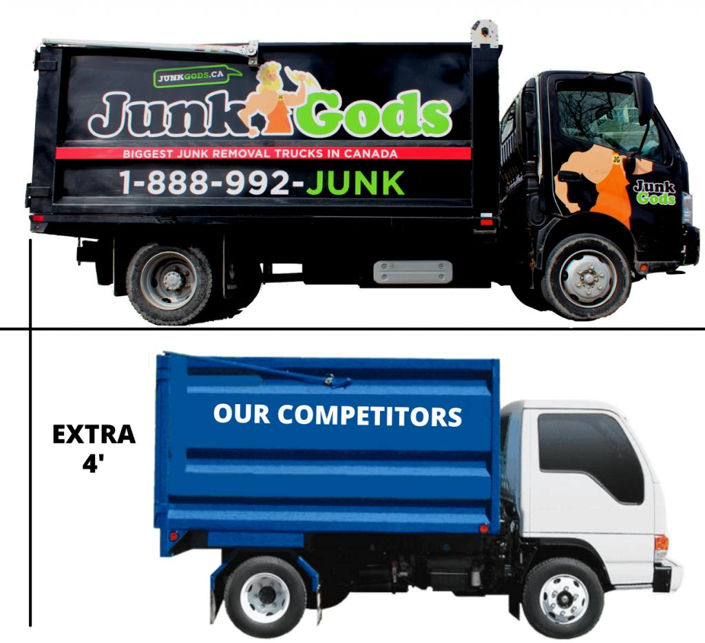 Truck Comparison 1024x934